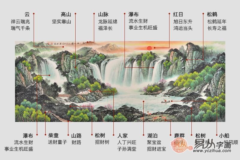闽师大手绘地图